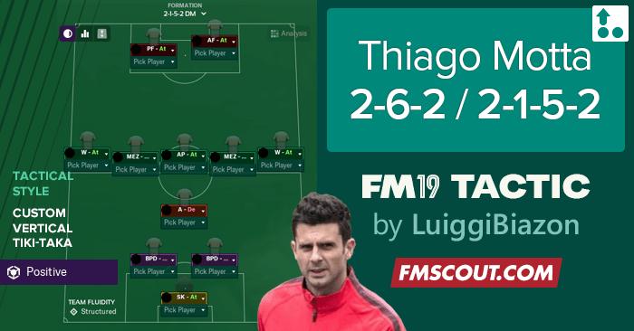 Tattica Thiago Motta 2-6-2 Football Manager 2019
