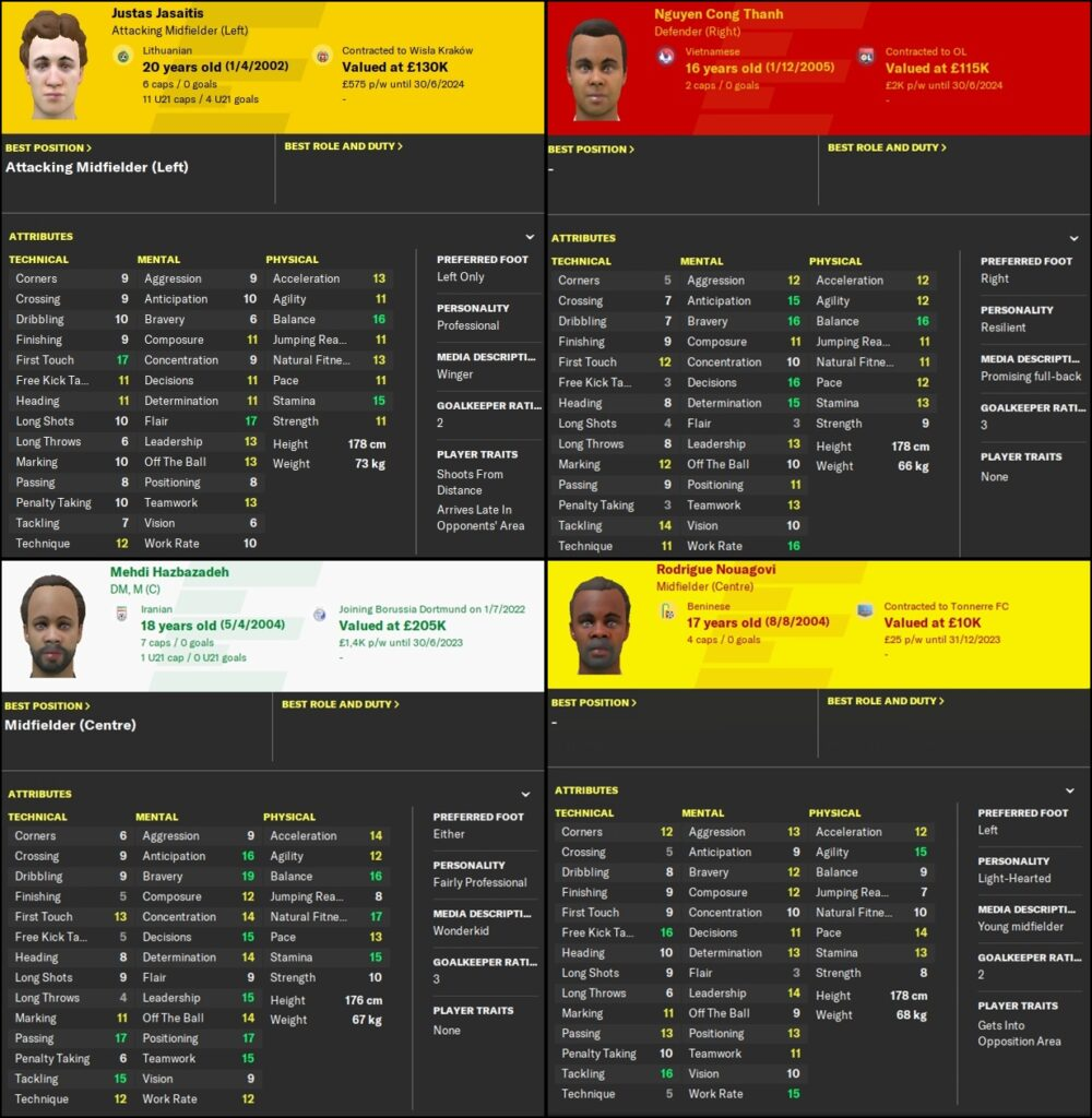 Regen ed Affiliazioni Football Manager 2020