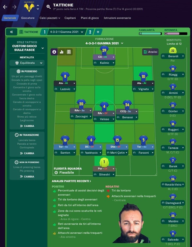 4321 Giamma Football Manager 2021