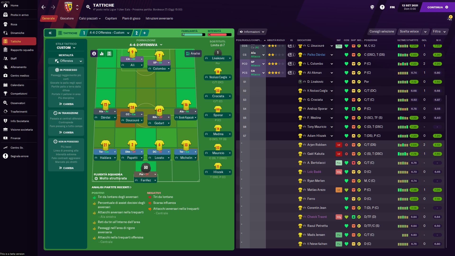 Tank Mode On 442 Football Manager 2021
