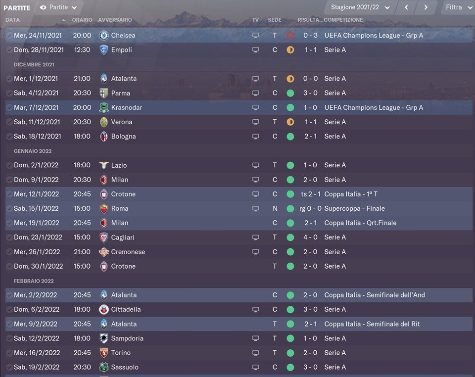 Conte Juventus Football Manager 2021