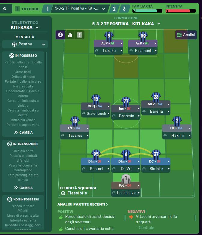 532 Kiti Kaka Football Manager 2021